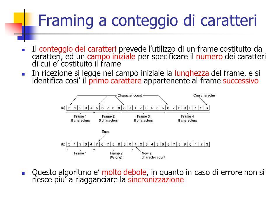 Framing a conteggio di caratteri
