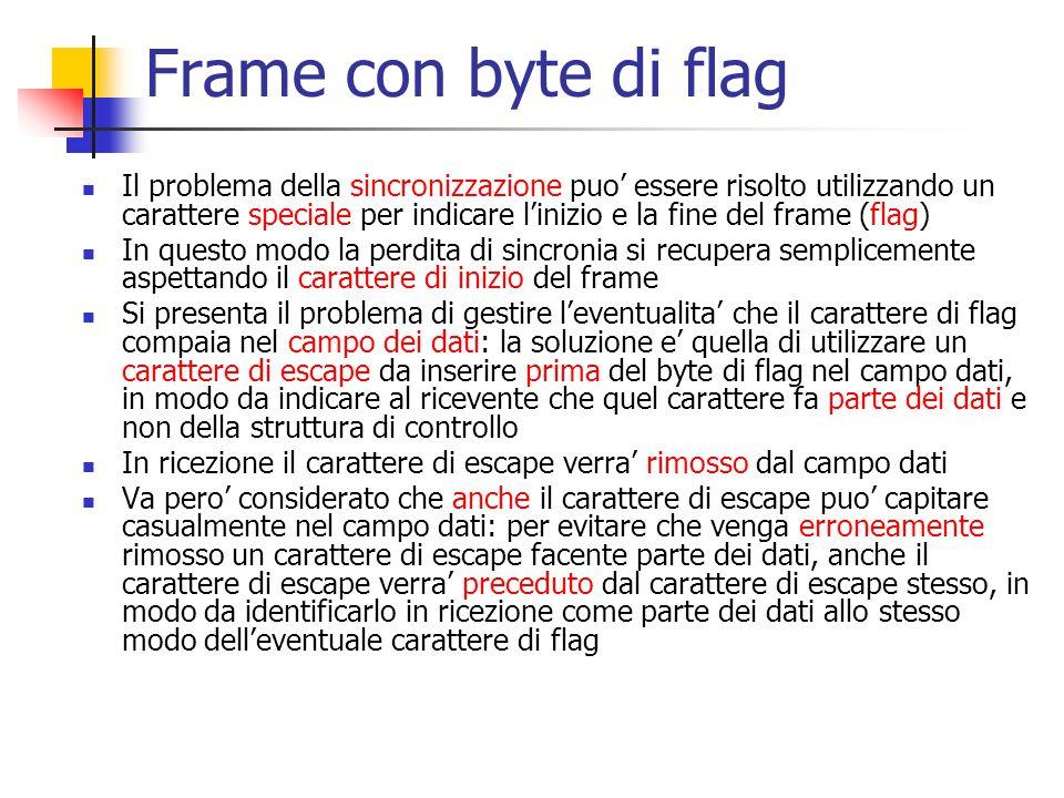 Frame con byte di flag