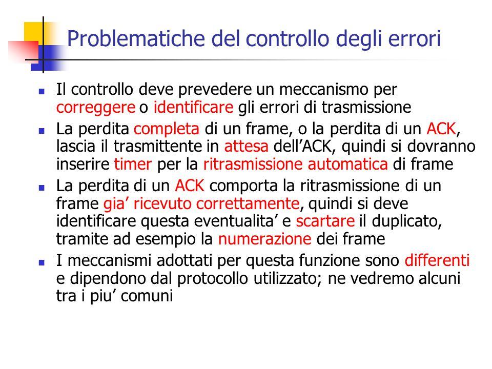 Problematiche del controllo degli errori