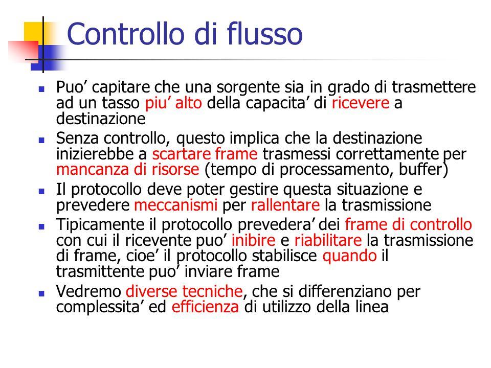 Controllo di flusso Puo' capitare che una sorgente sia in grado di trasmettere ad un tasso piu' alto della capacita' di ricevere a destinazione.