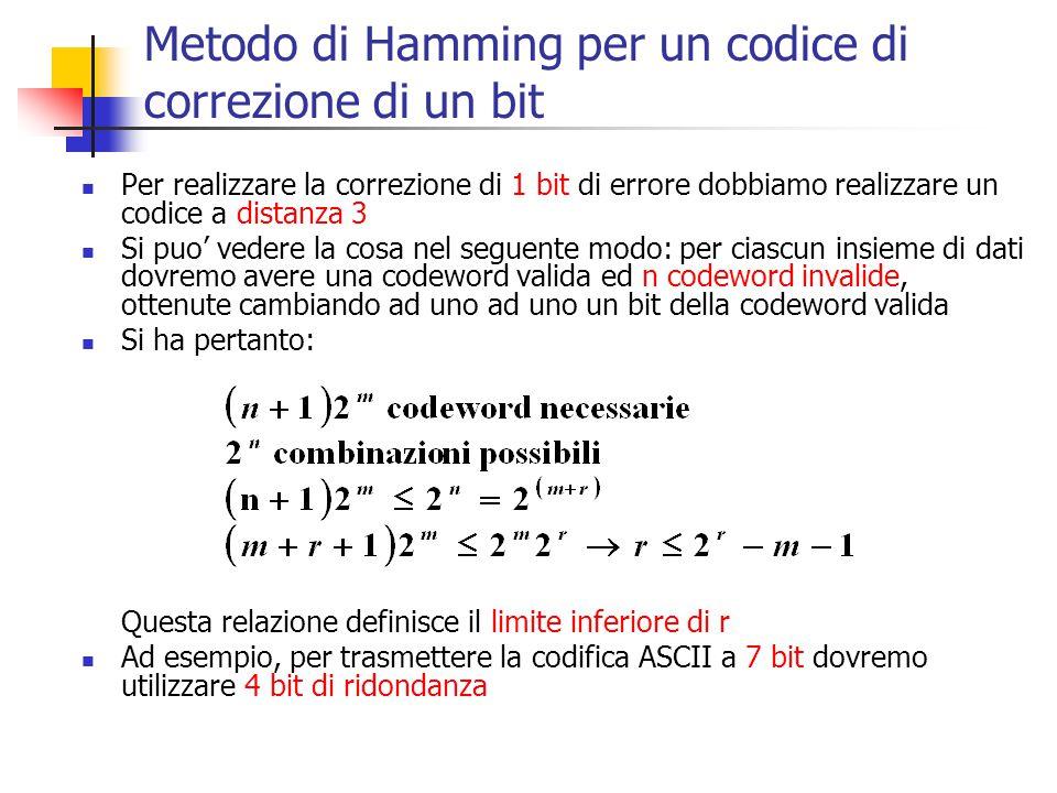 Metodo di Hamming per un codice di correzione di un bit