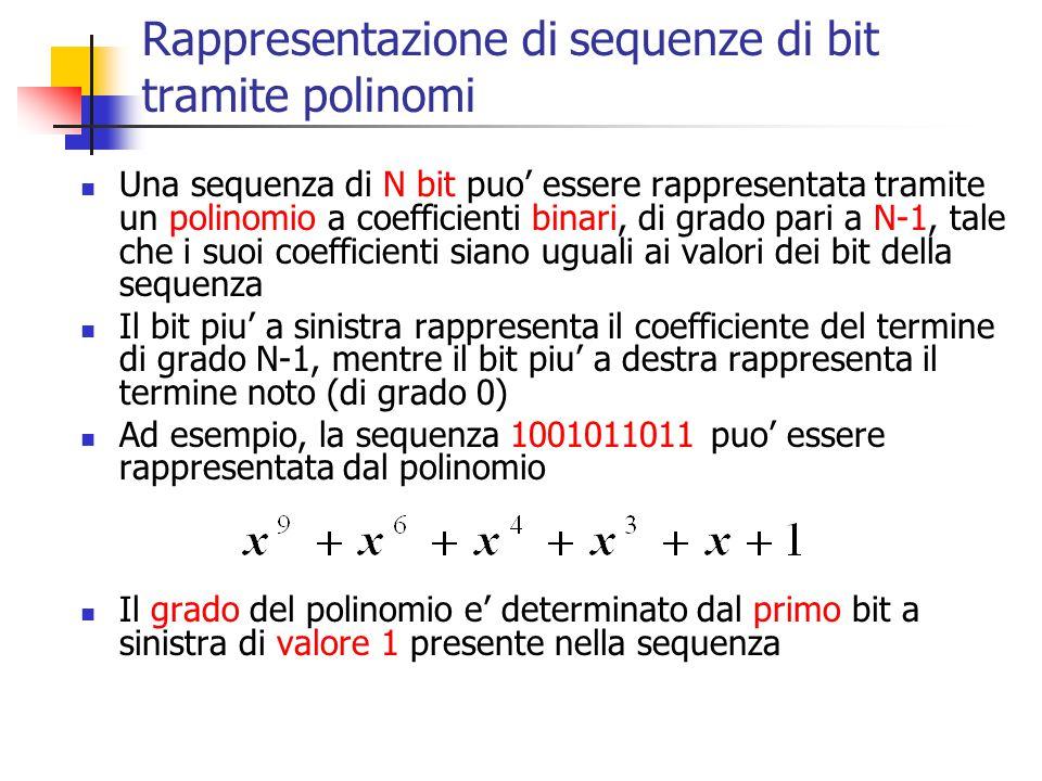 Rappresentazione di sequenze di bit tramite polinomi