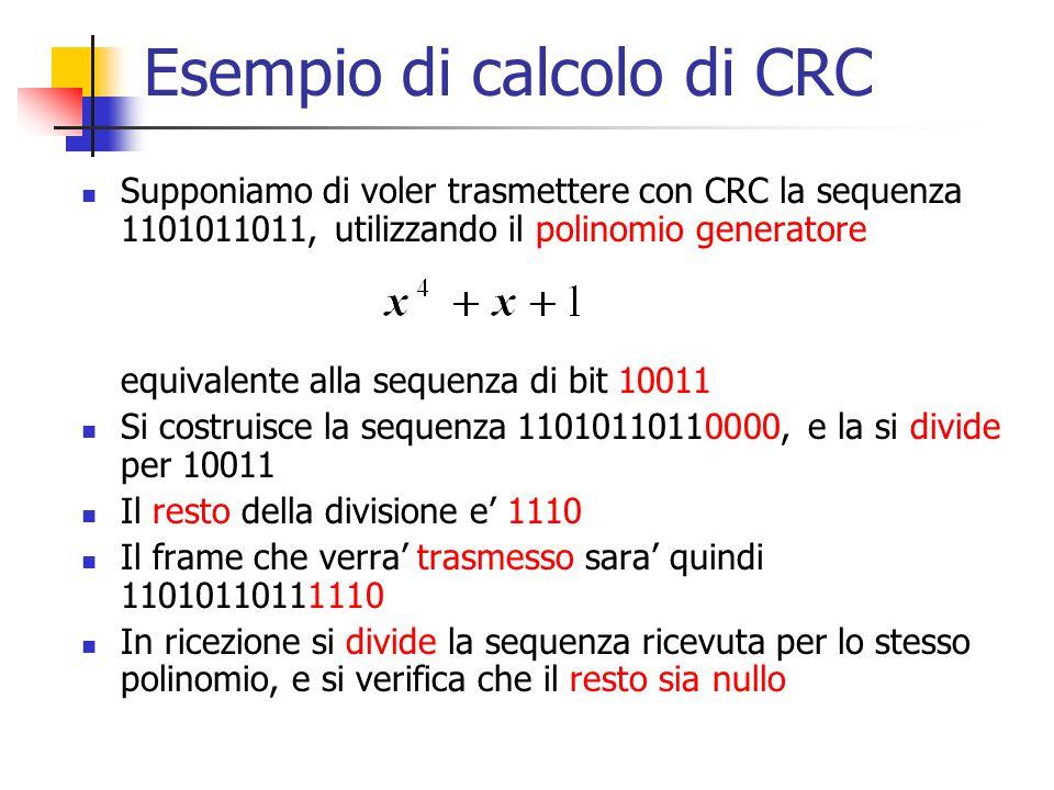 Esempio di calcolo di CRC