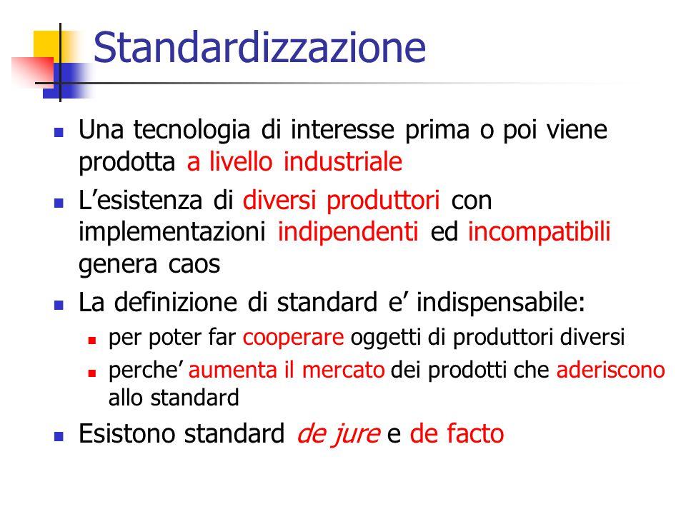 Standardizzazione Una tecnologia di interesse prima o poi viene prodotta a livello industriale.