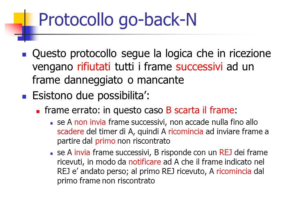 Protocollo go-back-N Questo protocollo segue la logica che in ricezione vengano rifiutati tutti i frame successivi ad un frame danneggiato o mancante.