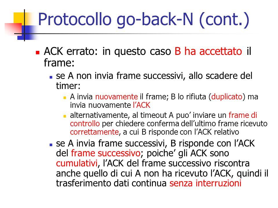 Protocollo go-back-N (cont.)