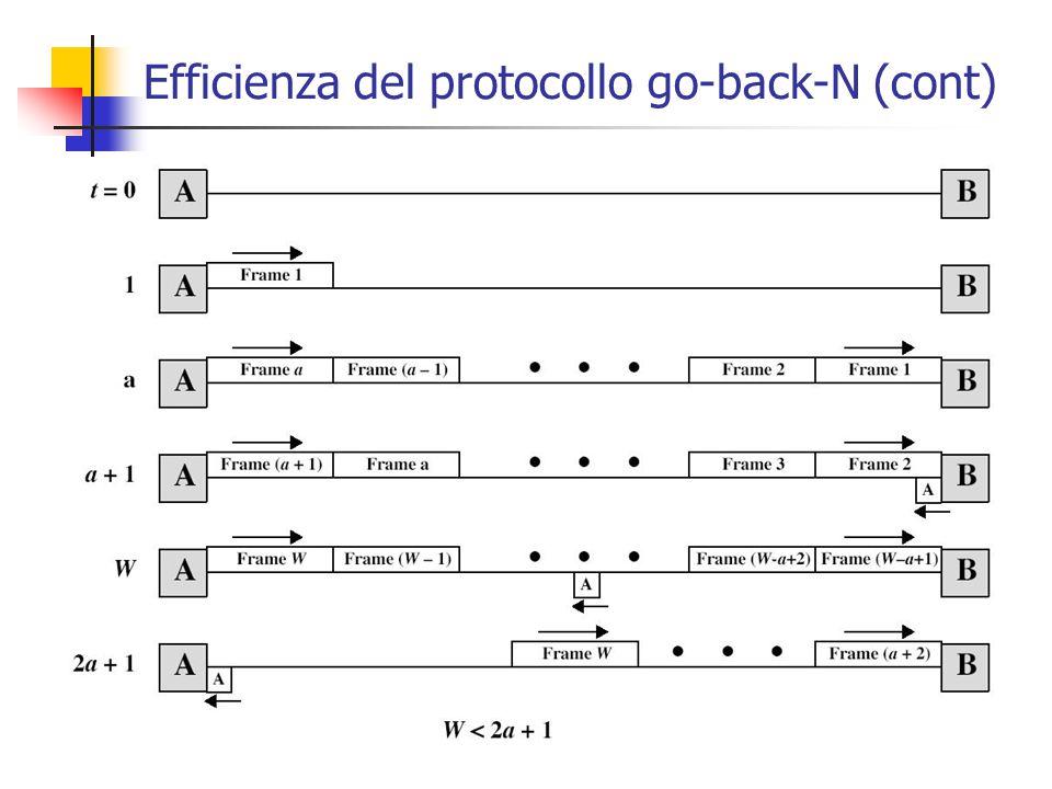 Efficienza del protocollo go-back-N (cont)