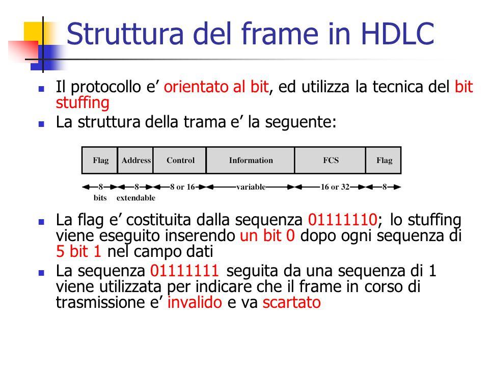 Struttura del frame in HDLC
