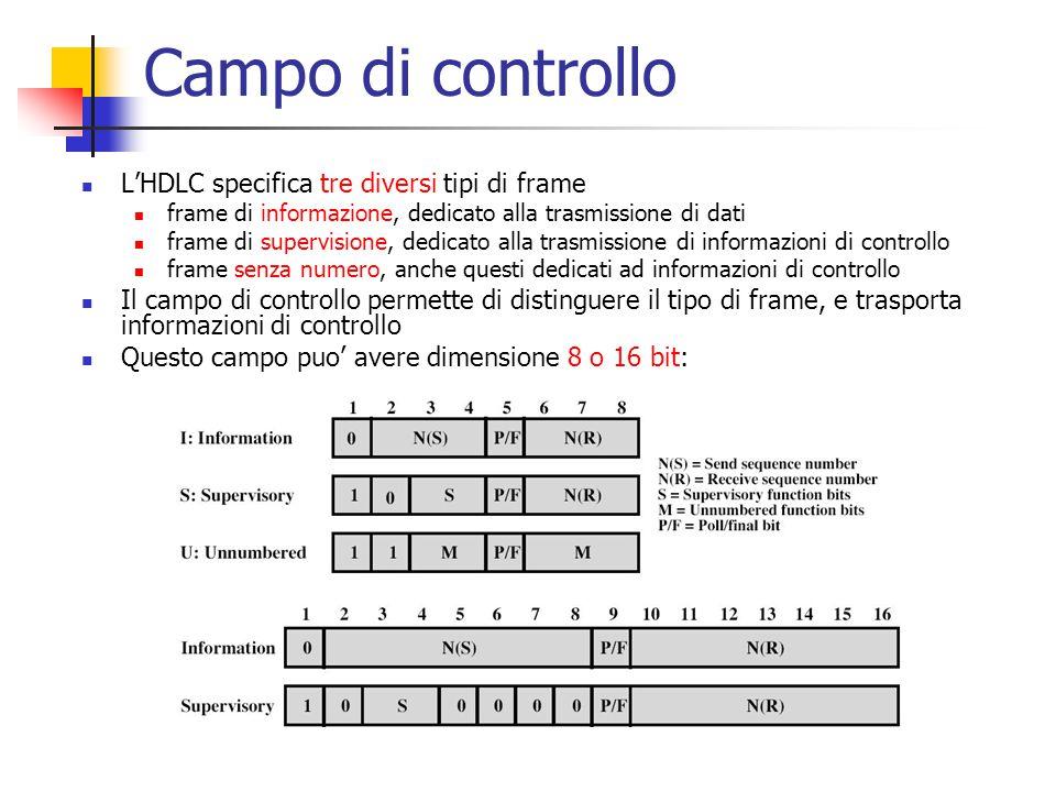 Campo di controllo L'HDLC specifica tre diversi tipi di frame