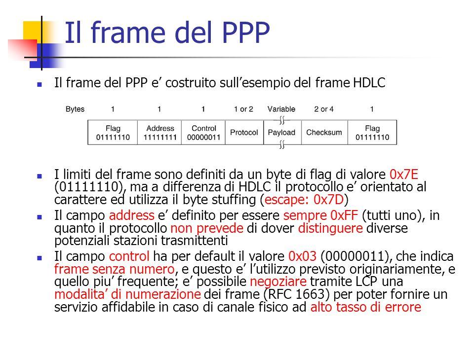 Il frame del PPP Il frame del PPP e' costruito sull'esempio del frame HDLC.