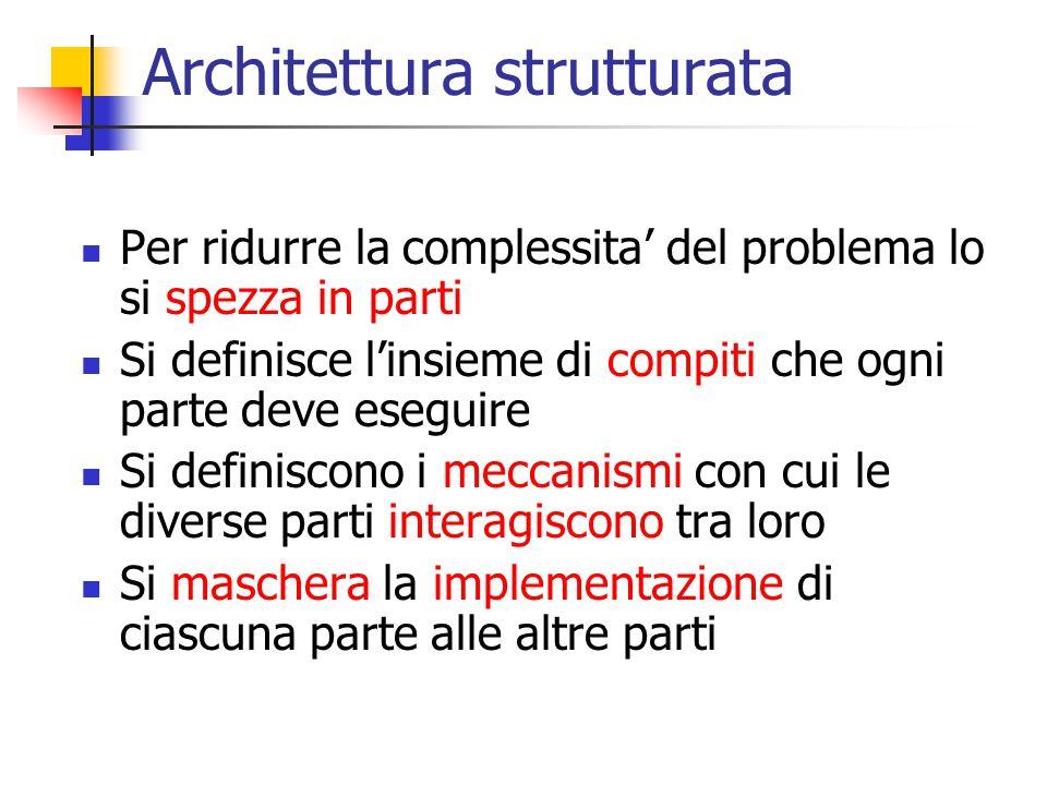 Architettura strutturata