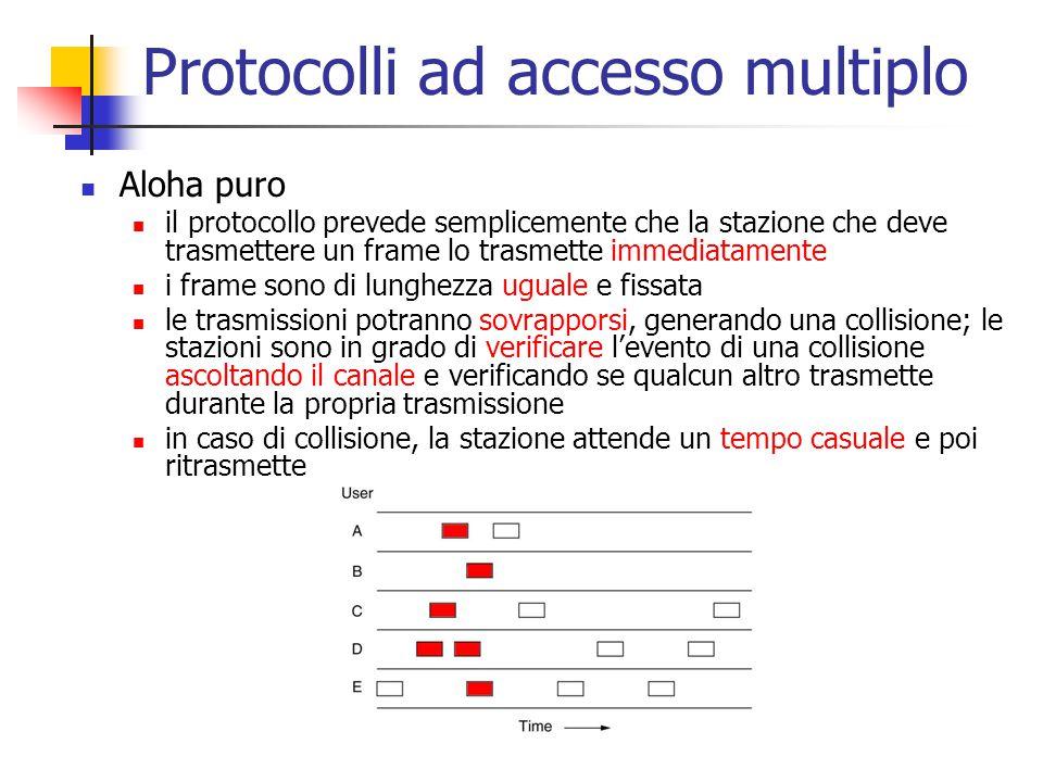 Protocolli ad accesso multiplo