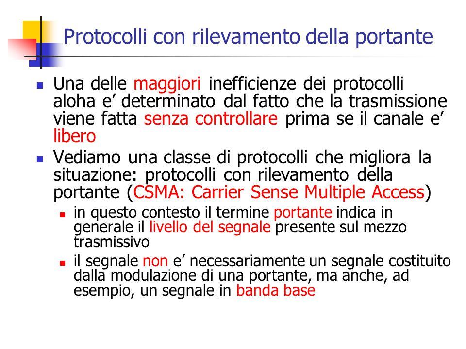 Protocolli con rilevamento della portante