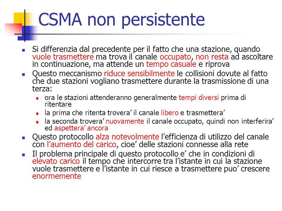 CSMA non persistente
