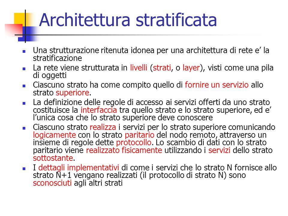 Architettura stratificata
