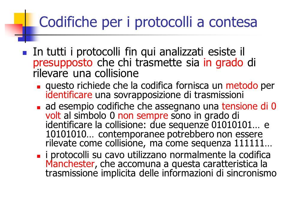Codifiche per i protocolli a contesa