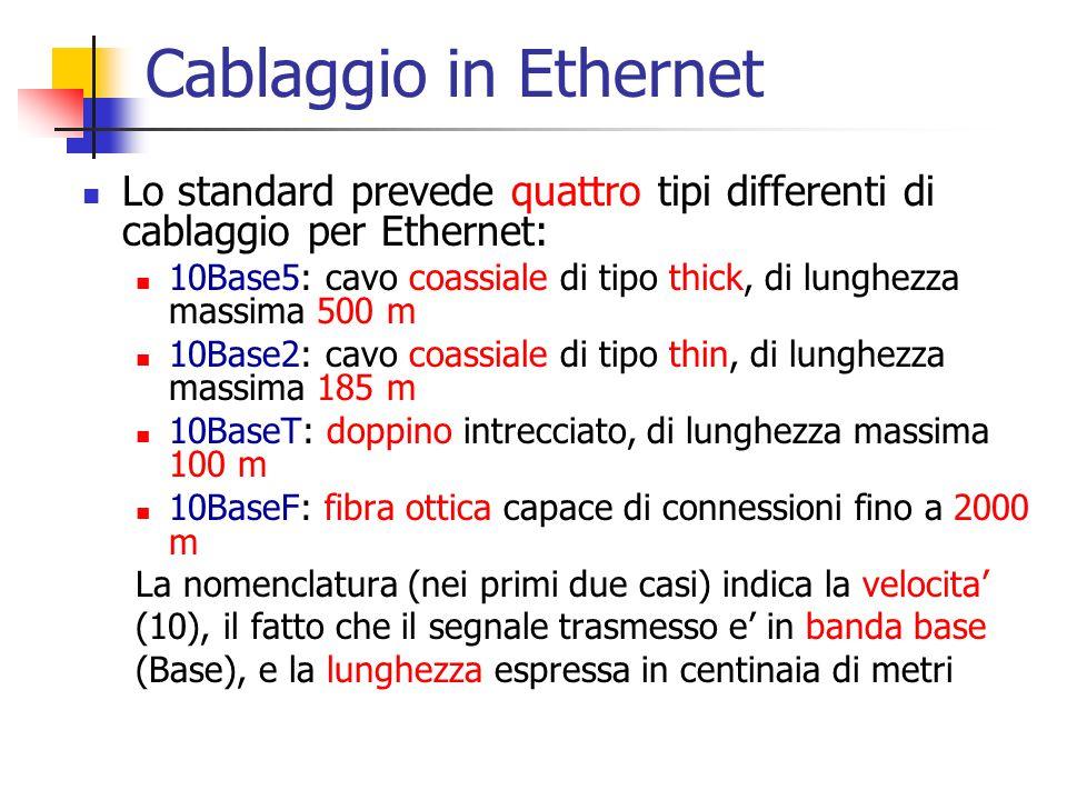 Cablaggio in Ethernet Lo standard prevede quattro tipi differenti di cablaggio per Ethernet: