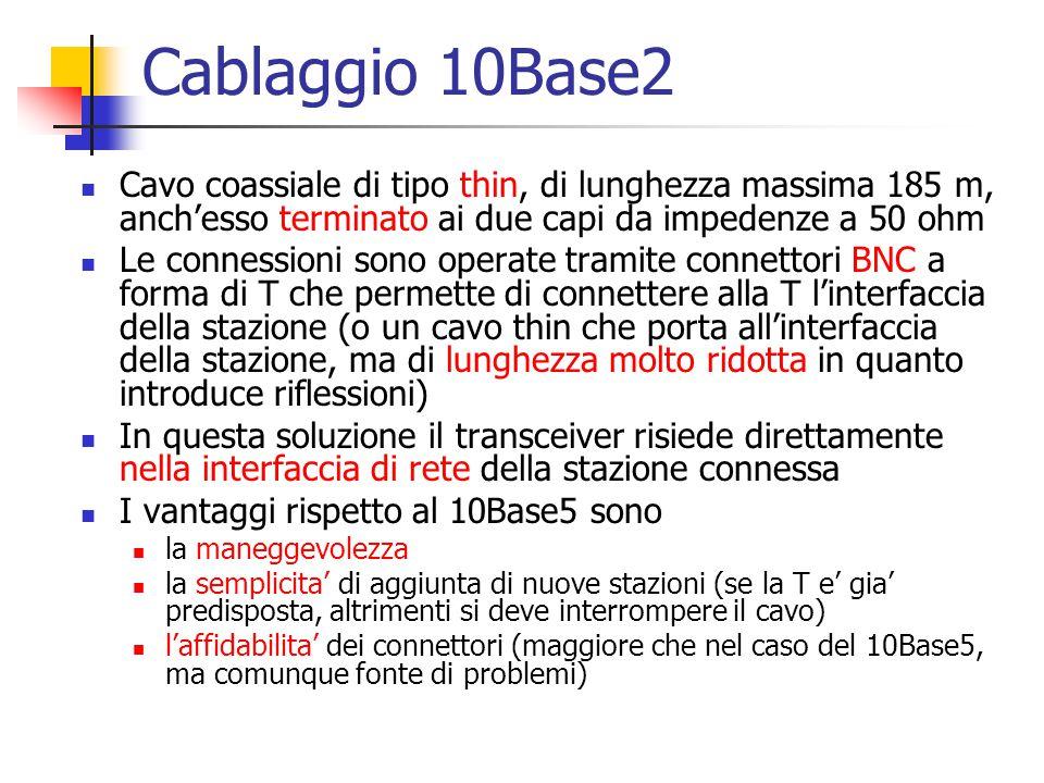 Cablaggio 10Base2 Cavo coassiale di tipo thin, di lunghezza massima 185 m, anch'esso terminato ai due capi da impedenze a 50 ohm.