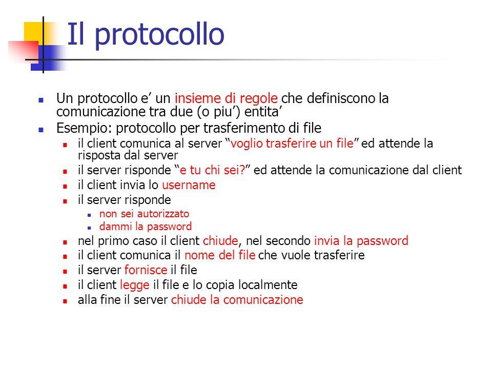 Il protocollo Un protocollo e' un insieme di regole che definiscono la comunicazione tra due (o piu') entita'
