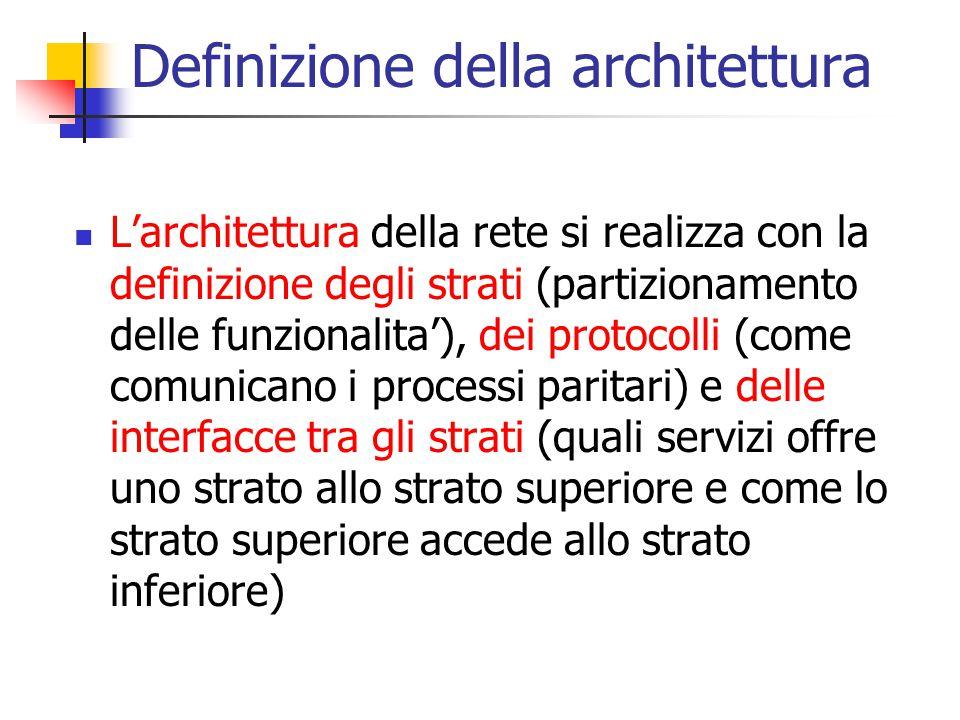 Definizione della architettura