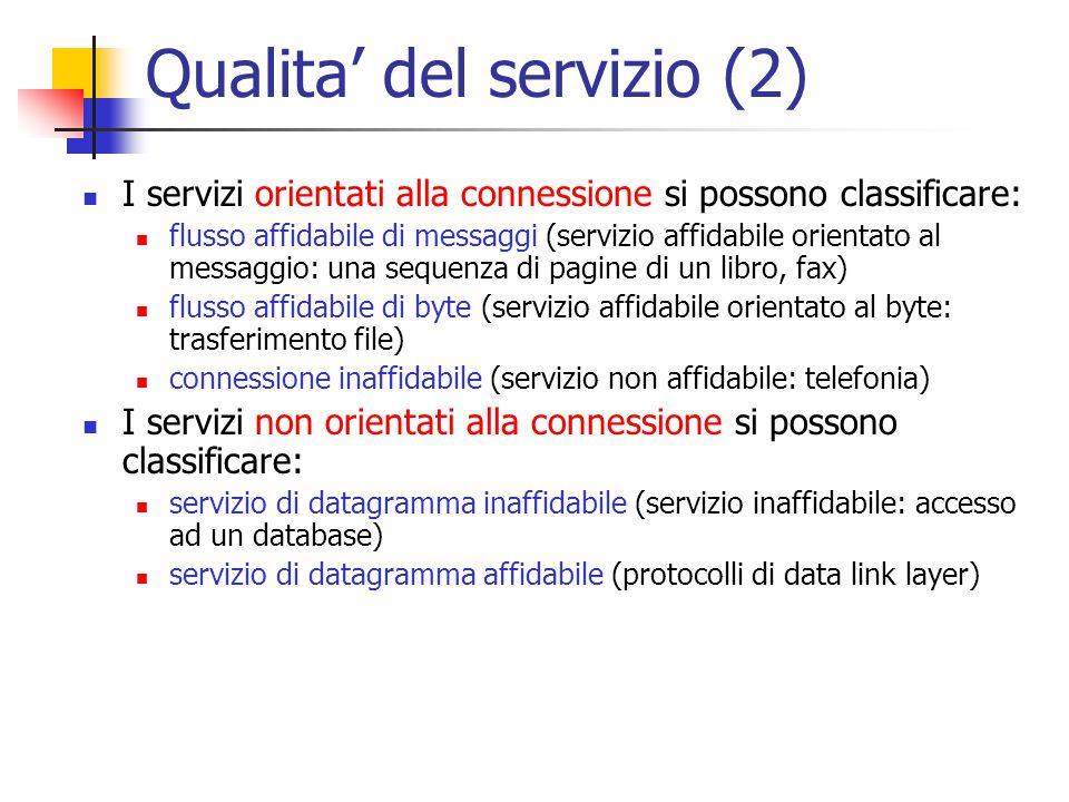 Qualita' del servizio (2)