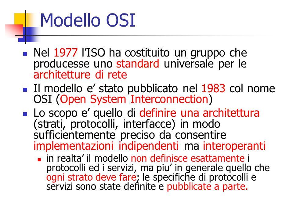 Modello OSI Nel 1977 l'ISO ha costituito un gruppo che producesse uno standard universale per le architetture di rete.