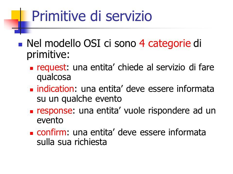 Primitive di servizio Nel modello OSI ci sono 4 categorie di primitive: request: una entita' chiede al servizio di fare qualcosa.