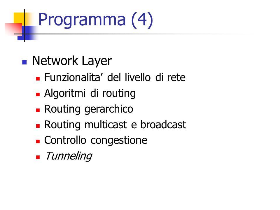 Programma (4) Network Layer Funzionalita' del livello di rete