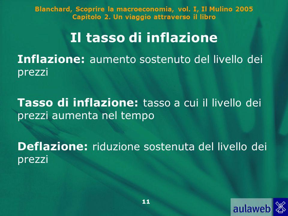 Blanchard, Scoprire la macroeconomia, vol. I, Il Mulino 2005 Capitolo 2. Un viaggio attraverso il libro