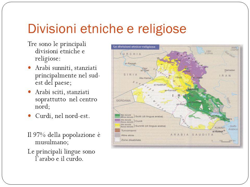Divisioni etniche e religiose
