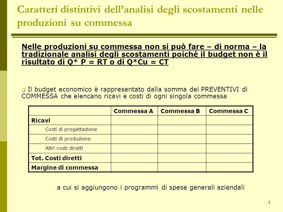 Caratteri distintivi dell'analisi degli scostamenti nelle produzioni su commessa