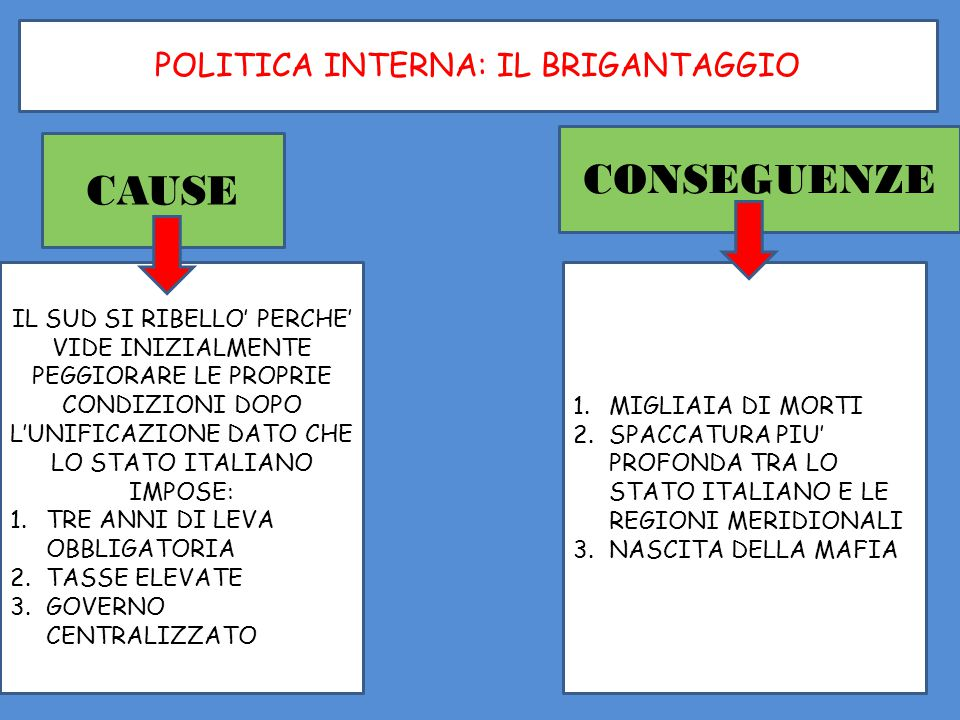 POLITICA INTERNA: IL BRIGANTAGGIO