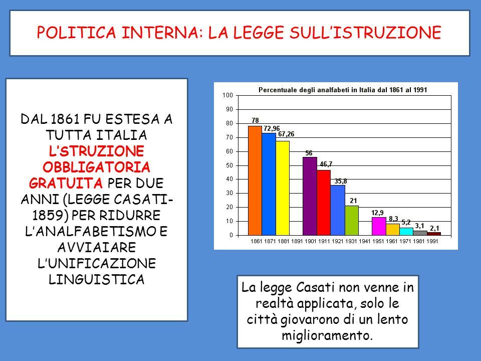 POLITICA INTERNA: LA LEGGE SULL'ISTRUZIONE