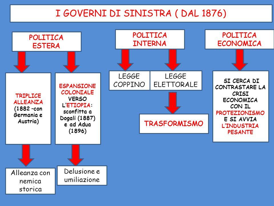 I GOVERNI DI SINISTRA ( DAL 1876)