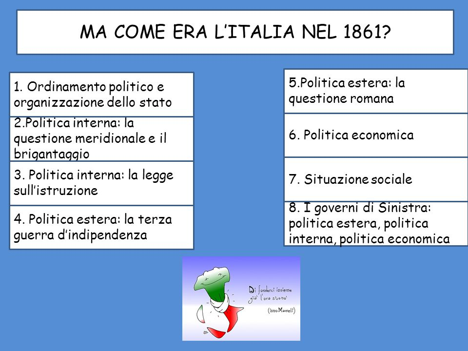 MA COME ERA L'ITALIA NEL 1861