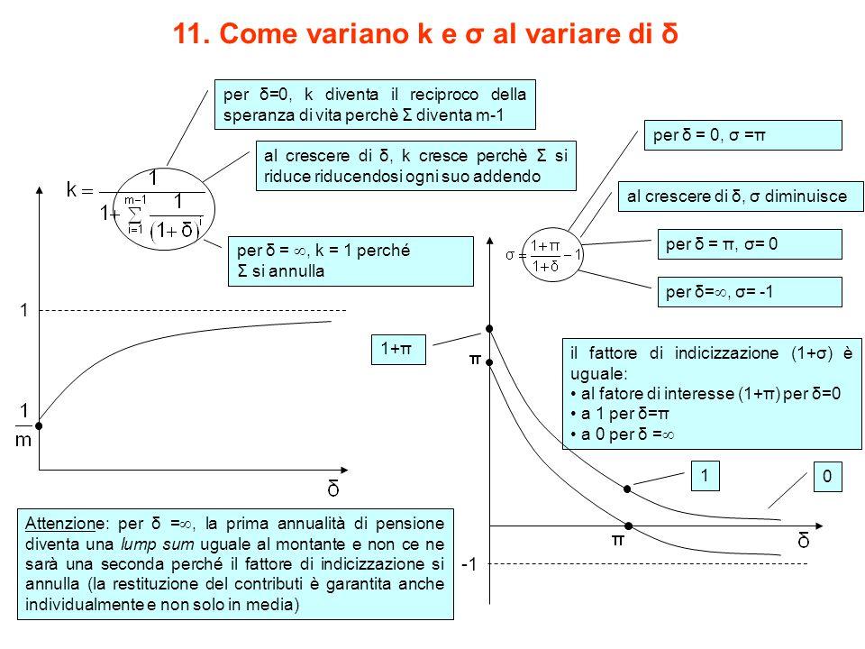 11. Come variano k e σ al variare di δ