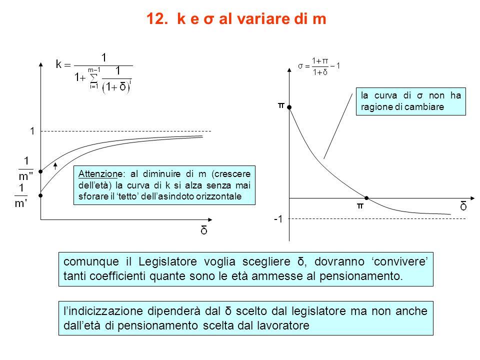 12. k e σ al variare di m la curva di σ non ha ragione di cambiare. -1. 1.