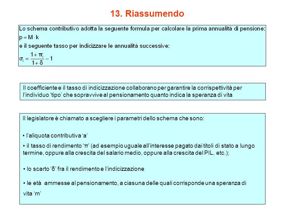 13. Riassumendo