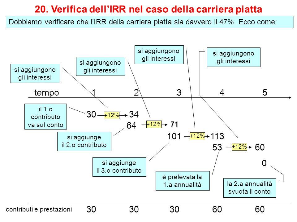 20. Verifica dell'IRR nel caso della carriera piatta