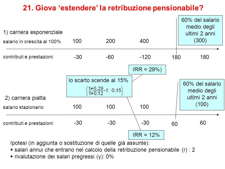 21. Giova 'estendere' la retribuzione pensionabile