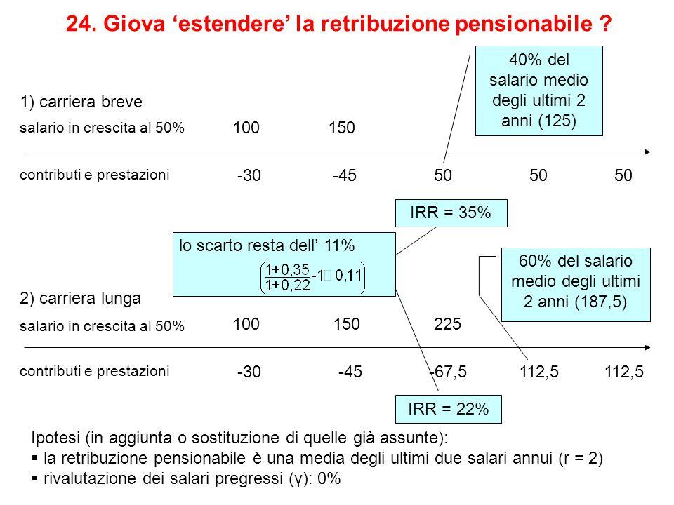 24. Giova 'estendere' la retribuzione pensionabile