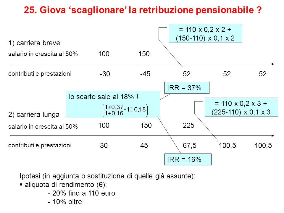 25. Giova 'scaglionare' la retribuzione pensionabile