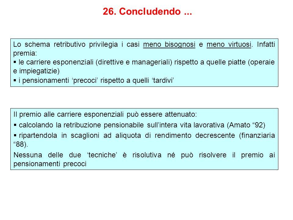 26. Concludendo ... Lo schema retributivo privilegia i casi meno bisognosi e meno virtuosi. Infatti premia: