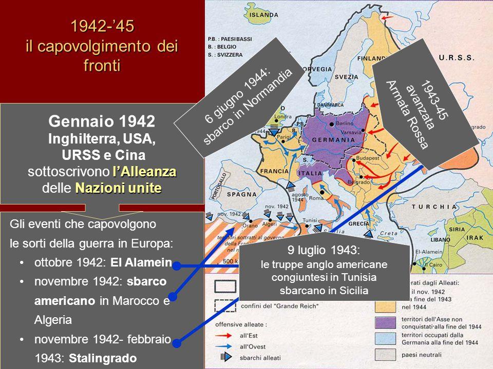 1942-'45 il capovolgimento dei fronti