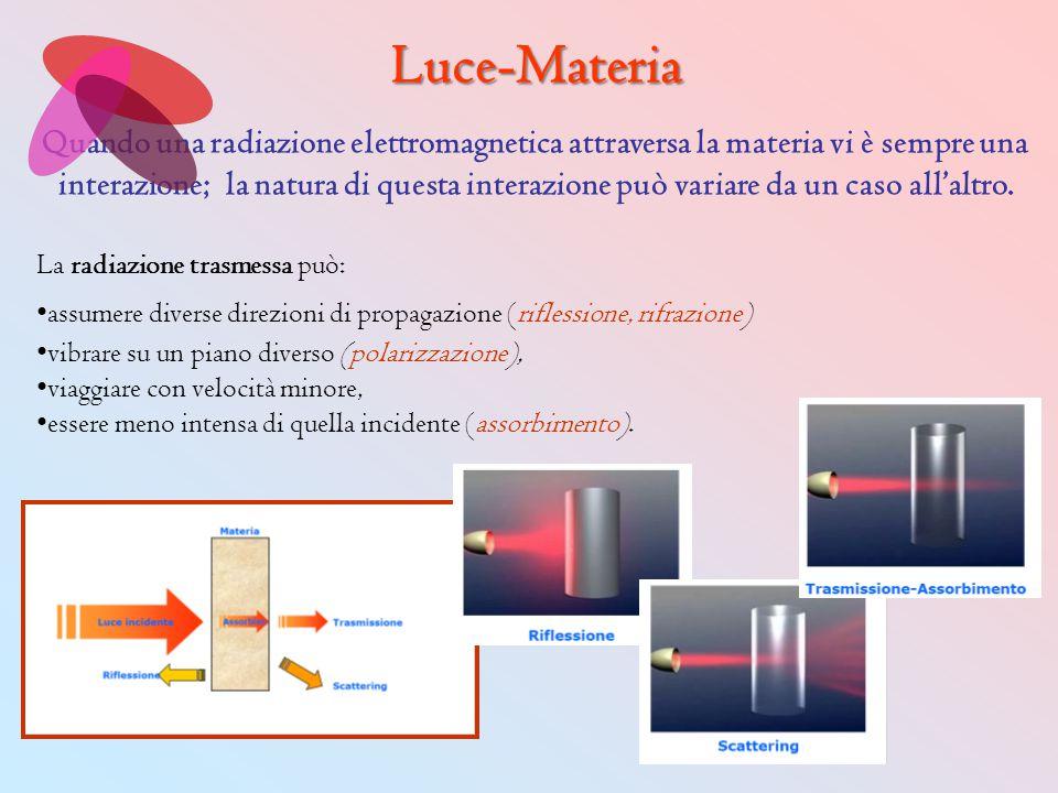 Luce-Materia