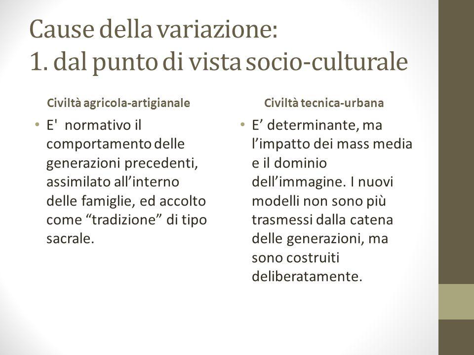 Cause della variazione: 1. dal punto di vista socio-culturale