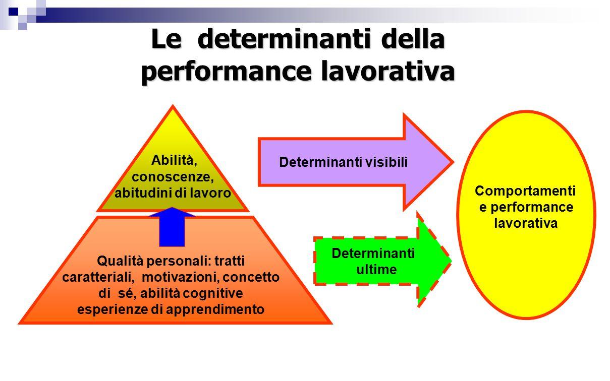 Le determinanti della performance lavorativa