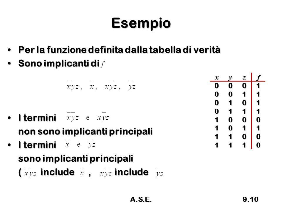 Esempio Per la funzione definita dalla tabella di verità