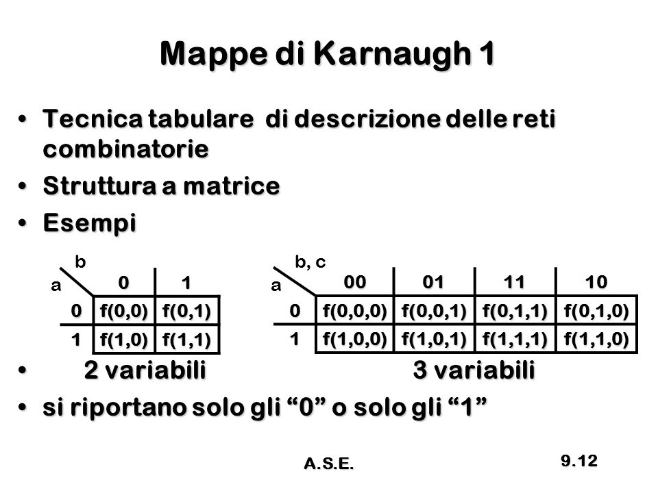 Mappe di Karnaugh 1 Tecnica tabulare di descrizione delle reti combinatorie. Struttura a matrice.