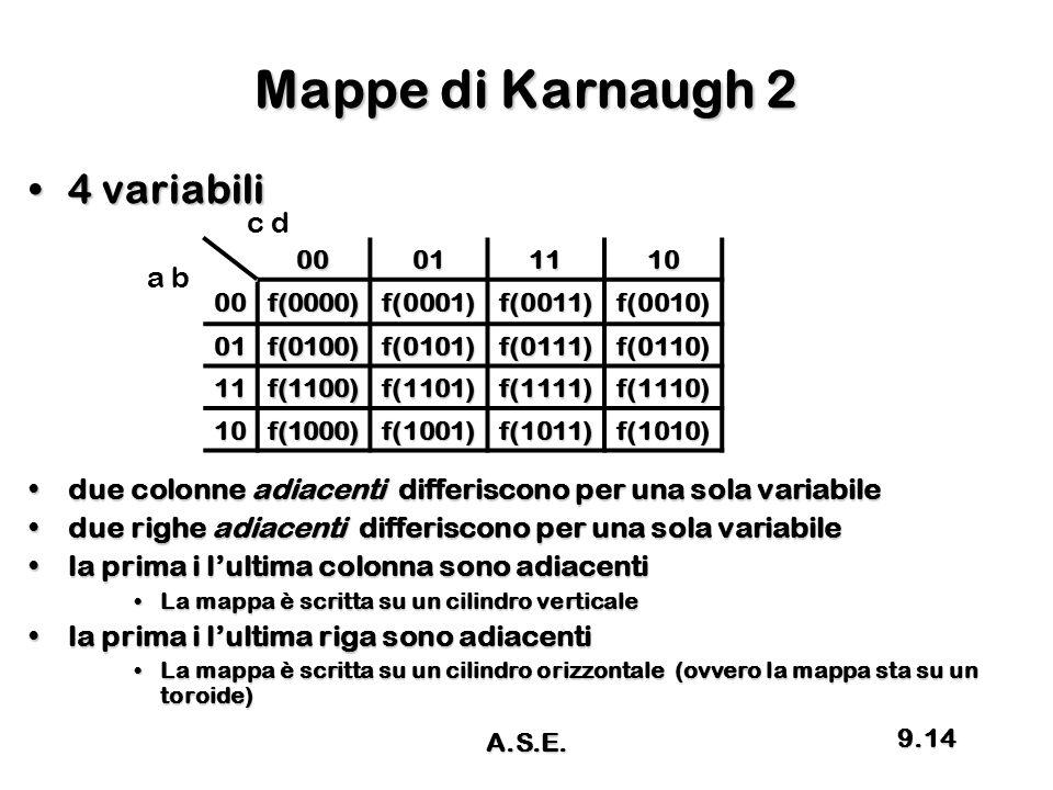 Mappe di Karnaugh 2 4 variabili c d a b